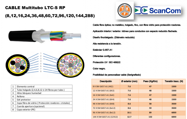 Cable LTCS RP