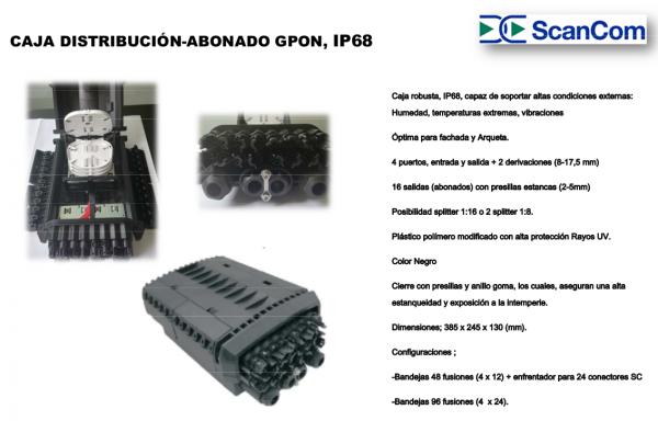 Caja IP68