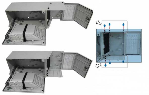 Caja ICT Multioperador